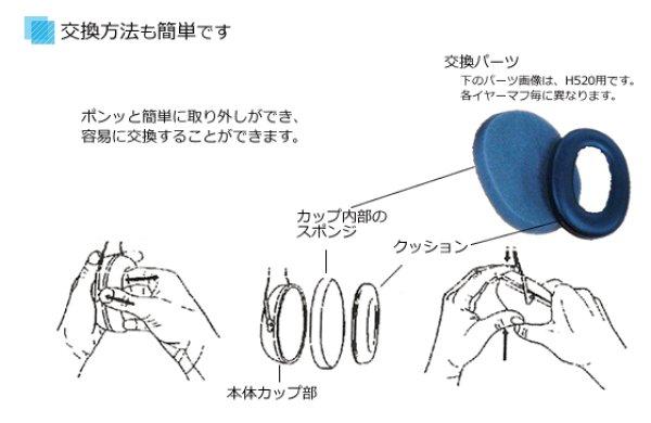 画像2: イヤーマフ 衛生管理キットX3用